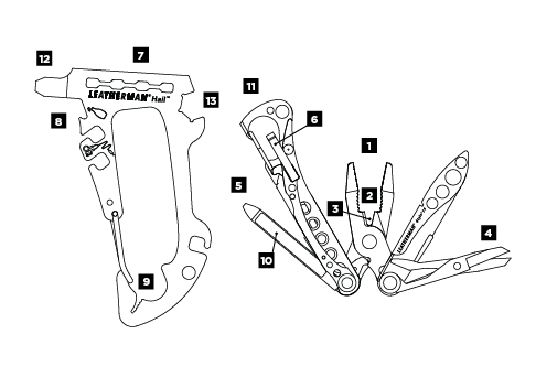 Leatherman Hail & Style Werkzeuge