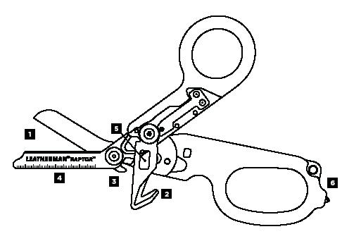 Leatherman Raptor Werkzeuge