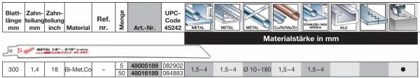 Milwaukee Säbelsägeblatt 300|1.4 mm Anwendungsbereiche